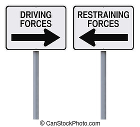 Force Field Analysis - Modified one way street signs on the...