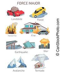 Force Majeure Natural Disaster Set - Force majeure natural...