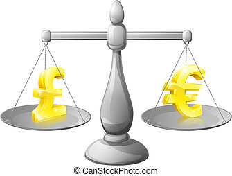 Foreign currency concepts