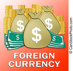 Ease of forex availability meaning