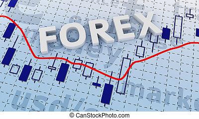 forex, 取引
