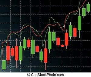 forex, 圖表, 分析, 貿易, candlestick, 天, 市場, 股票