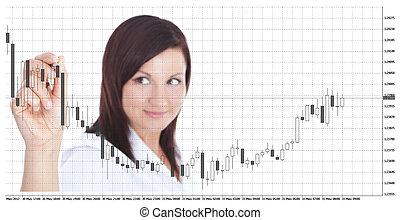 forex, businesswoman, hen, kort, røre, hvid