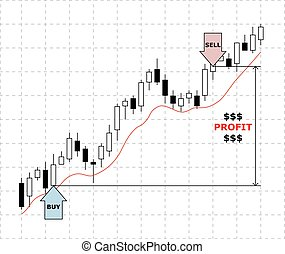 Forex chart.