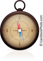 Forex Compass