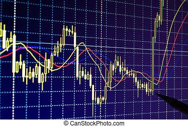 forex, handel, tabellen