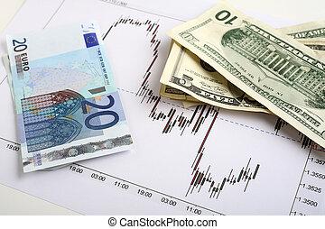 forex, készpénz, és, diagram