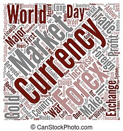 Forex Market History Be A Part Of It Word Cloud Concept Text Background