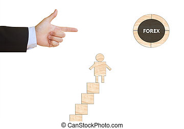 forex or Foreign Exchange