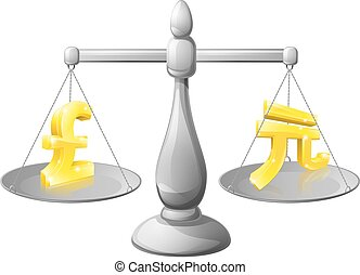 Forex Rate Concept