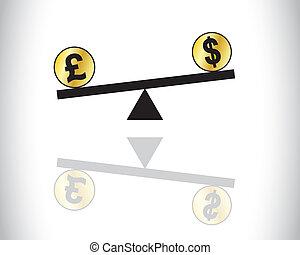 forex trading dollar vs pound