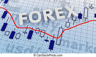 Forex trading - White word FOREX lying on trading chart