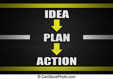 forgalom, út felület, noha, szöveg, gondolat, terv, akció