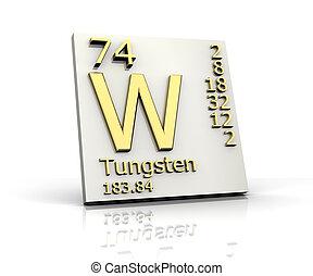 forma, elementos, tungsteno, tabla periódica