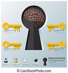 forma, infographic, educación, llave, aprendizaje