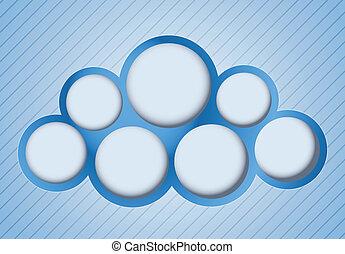 forma, nuvem