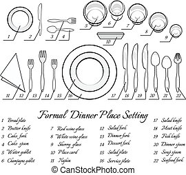 Formal table setting. The plan for the cutlery on the table....