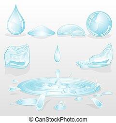 formas, de, agua