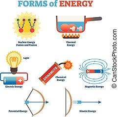 formas, vector, colección, infographic, energía, ciencia, física, poster., ilustración, concepto, elements.