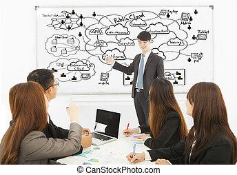 formation, business, calculer, sur, nuage, structure, homme