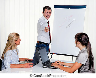 formation in employee training - education for employee...