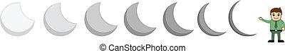forme, viser, mand, forskellige, måne