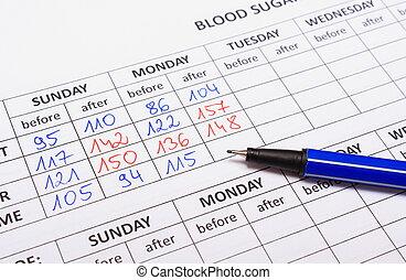 formulários, médico, caneta, diabetes