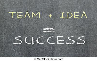 formula siker