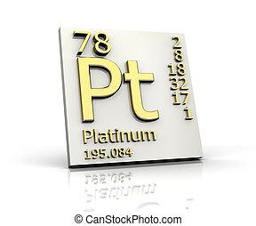 formulaire, éléments, platine, table périodique