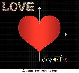 formule, croquis, amour