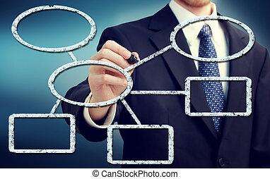 forretningsmand, affattelseen, en, flowchart