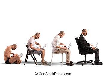 forretningsmand, evolution