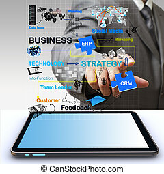 forretningsmand, hånd, pege frem imod, virtuelle, firma, proces, diagram