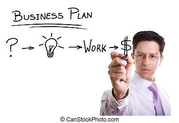 forretningsmand, hos, ideer, by, held