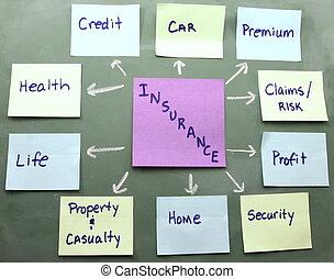 forsikring, begreb, kort, på, en, sort vægtavle