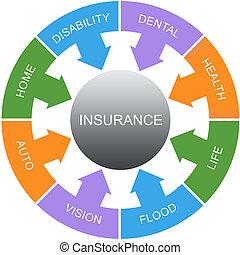 forsikring, glose, cirkler, begreb