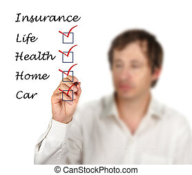 forsikring, liste