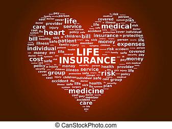 forsikring liv, begreb