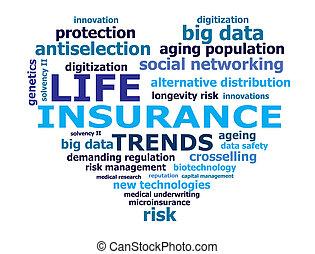 forsikring liv, retning, gloser