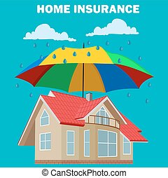 forsikring til hjem, begreb, konstruktion