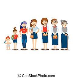 forskellige, development., infancy, folk, ælde, -, al, modenhed, age., ages., generationer, gamle, woman., stages, pubertetsalder, barndom, categories, ungdom
