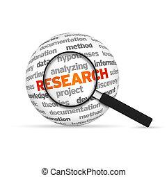 forskning