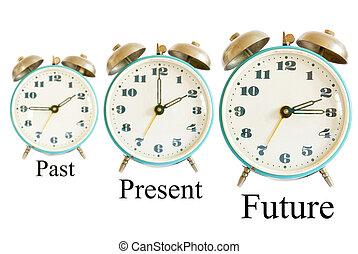 fortid, gave, fremtid