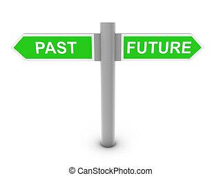 fortid, og, fremtid, retning