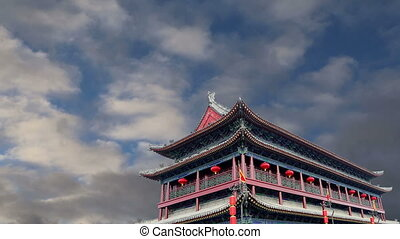 Fortifications of Xian(Sian, Xi'an) - Fortifications of Xian...