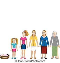 fortschritt, alter 2, weibliche