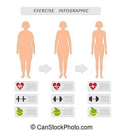 fortschritt, infographic, übung, fitness