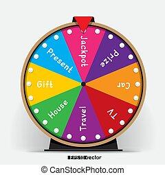 fortune wheel eight segmentation - Eight segmentation...