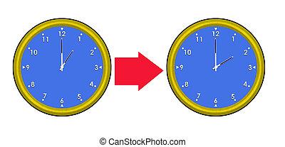 Forward into summer. BST, change the clocks.