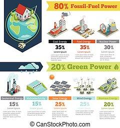 fossil-fuel, potencia, y, energía renovable, generación, infographics